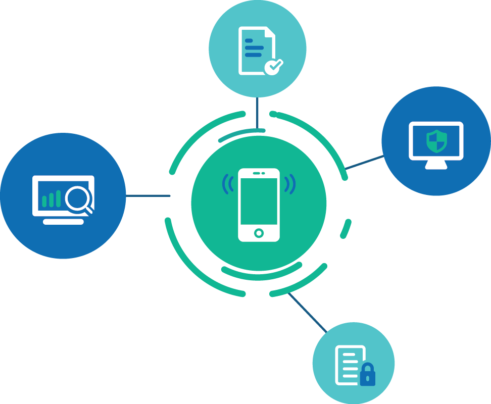 mobile device management market forecast and Mobile device management (mdm) market 2018 global trends, market share, industry size, growth, opportunities and forecast to 2023 posted:.