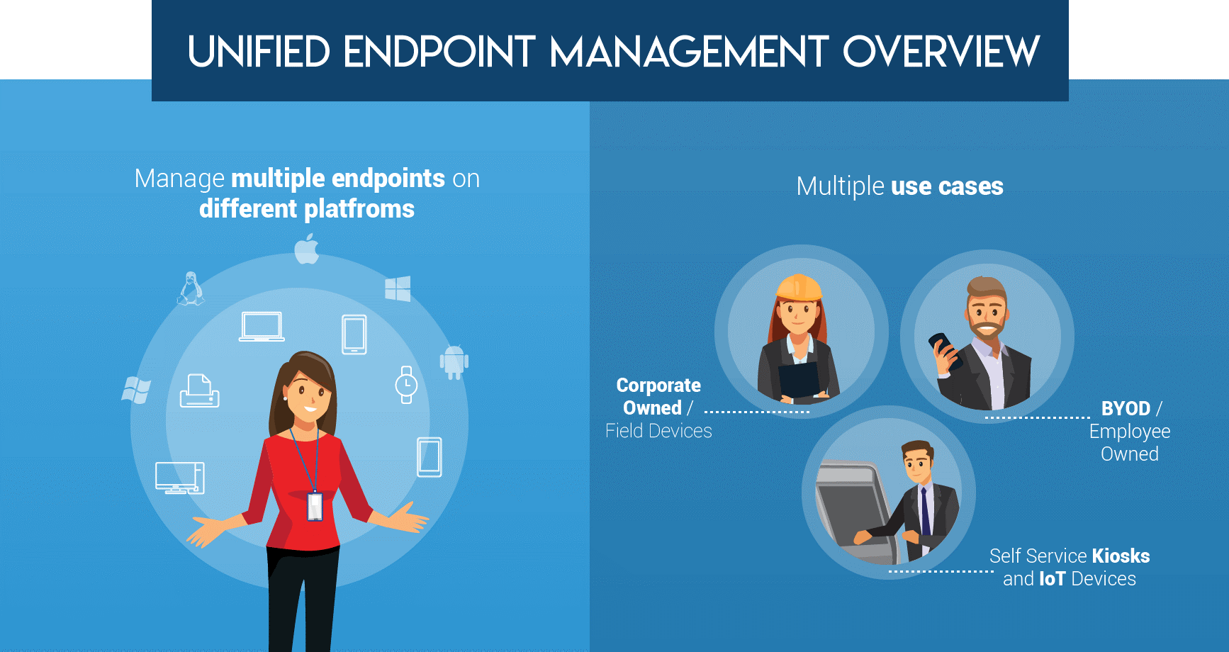 Unified Endpoint Management Overview